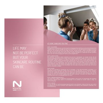 Nouvital Skincare Routine Kaart
